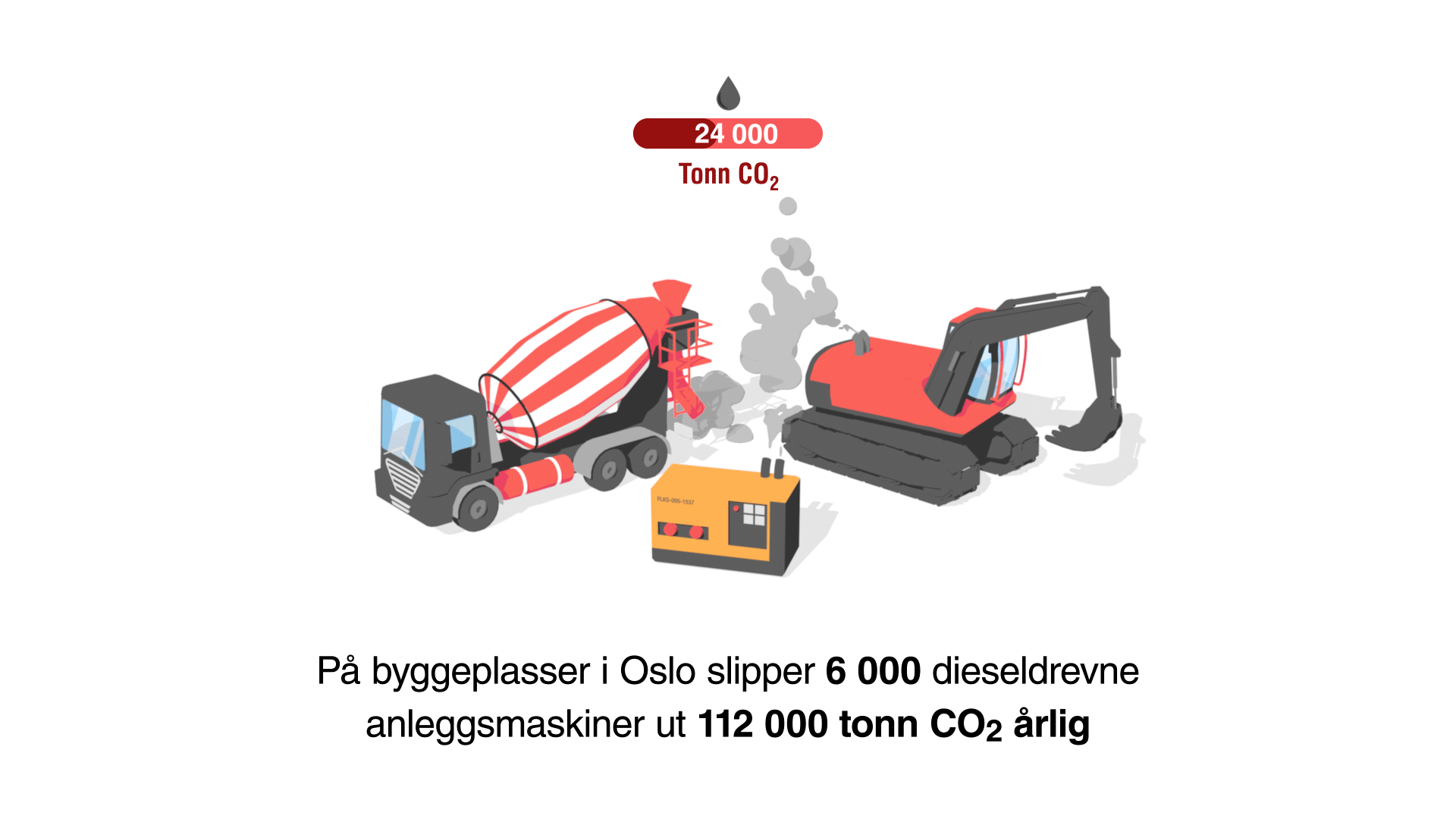 2d animasjon og infografikk av byggeplass maskiner som betonglastebil aggregat og gravemaskin lagd i 3d for hafslund